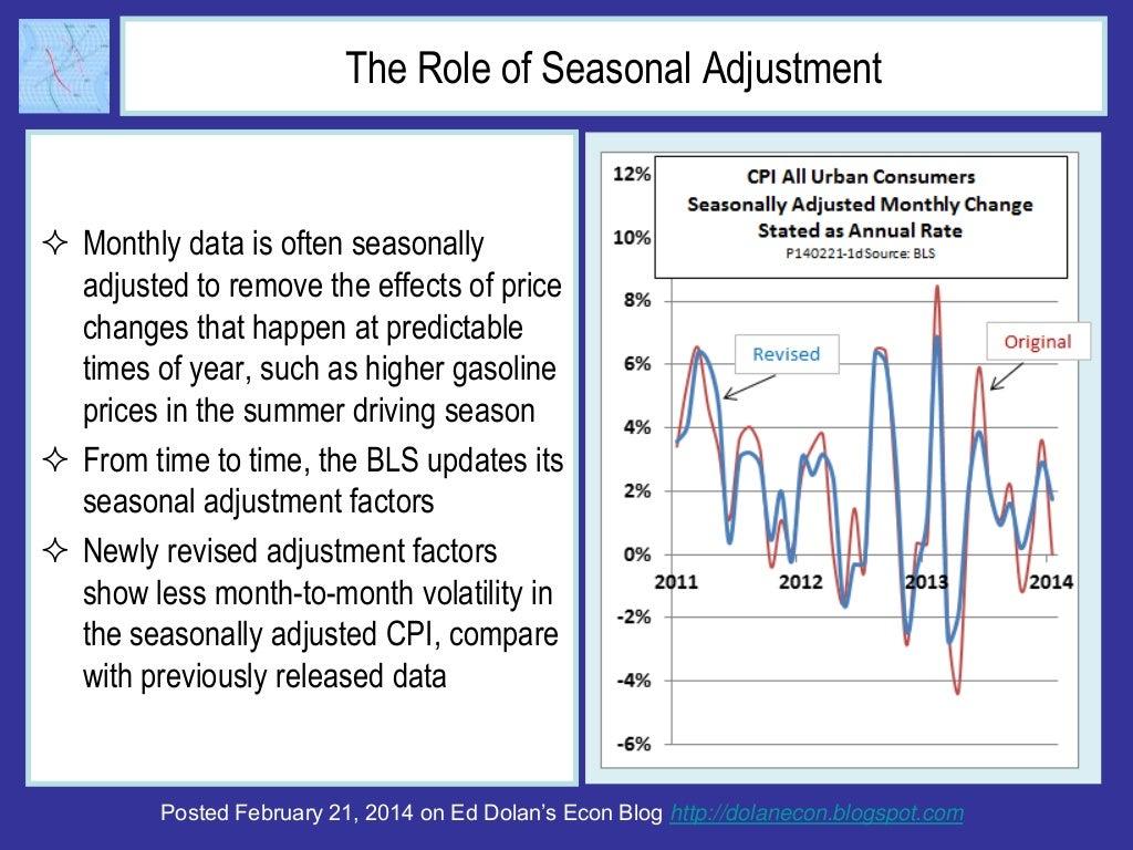 The Role of Seasonal Adjustment