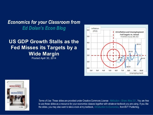 Economics for your Classroom from Ed Dolan's Econ Blog US GDP Growth Stalls as the Fed Misses its Targets by a Wide Margin...