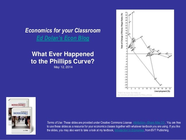 Economics for your Classroom Ed Dolan's Econ Blog What Ever Happened to the Phillips Curve? May 12, 2014 Terms of Use: The...