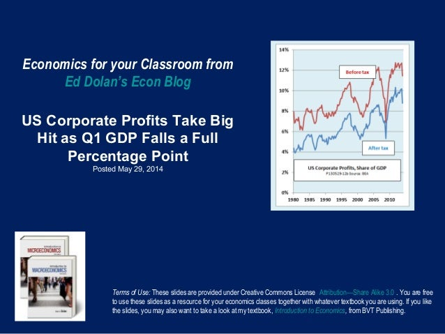 Economics for your Classroom from Ed Dolan's Econ Blog US Corporate Profits Take Big Hit as Q1 GDP Falls a Full Percentage...