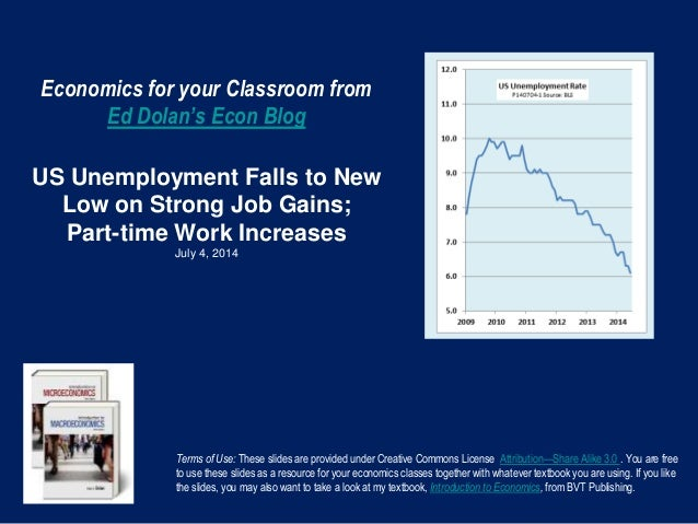 Economics for your Classroom from Ed Dolan's Econ Blog US Unemployment Falls to New Low on Strong Job Gains; Part-time Wor...