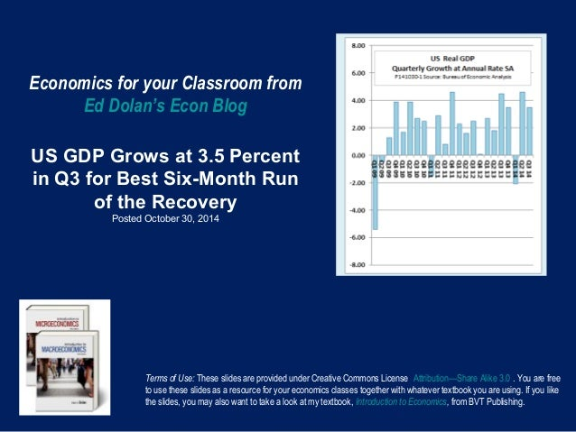 Economics for your Classroom from  Ed Dolan's Econ Blog  US GDP Grows at 3.5 Percent  in Q3 for Best Six-Month Run  of the...