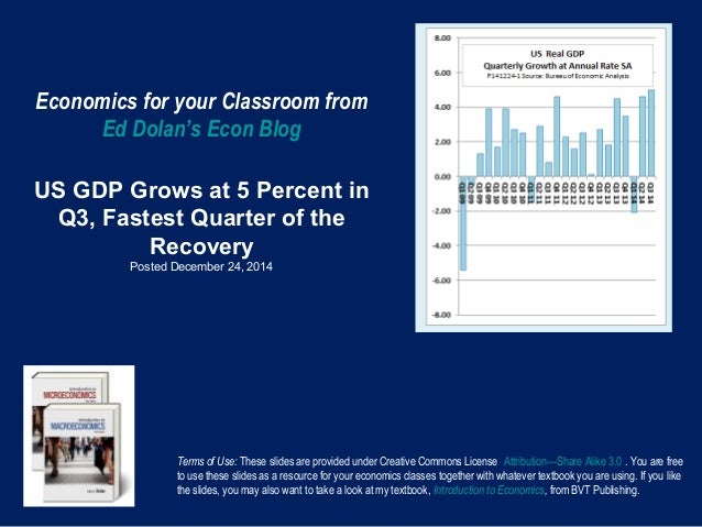 Economics for your Classroom from Ed Dolan's Econ Blog US GDP Grows at 5 Percent in Q3, Fastest Quarter of the Recovery Po...