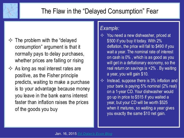 """The Flaw in the """"Delayed Consumption"""" Fear  The problem with the """"delayed consumption"""" argument is that it normally pays ..."""