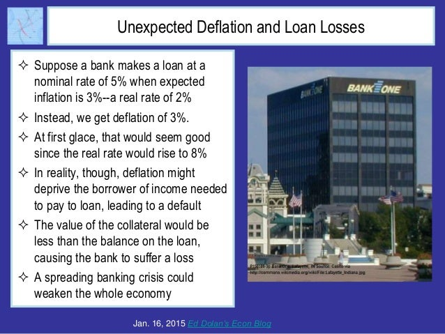 Unexpected Deflation and Loan Losses  Suppose a bank makes a loan at a nominal rate of 5% when expected inflation is 3%--...