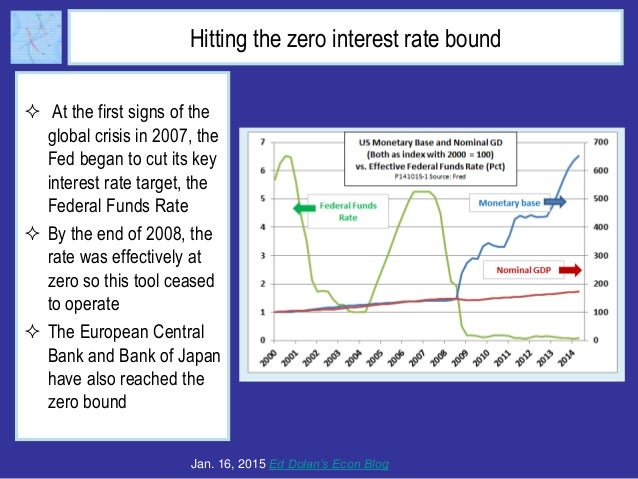 Hitting the zero interest rate bound  At the first signs of the global crisis in 2007, the Fed began to cut its key inter...