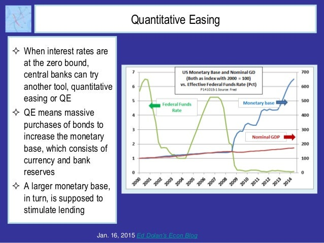 Quantitative Easing  When interest rates are at the zero bound, central banks can try another tool, quantitative easing o...