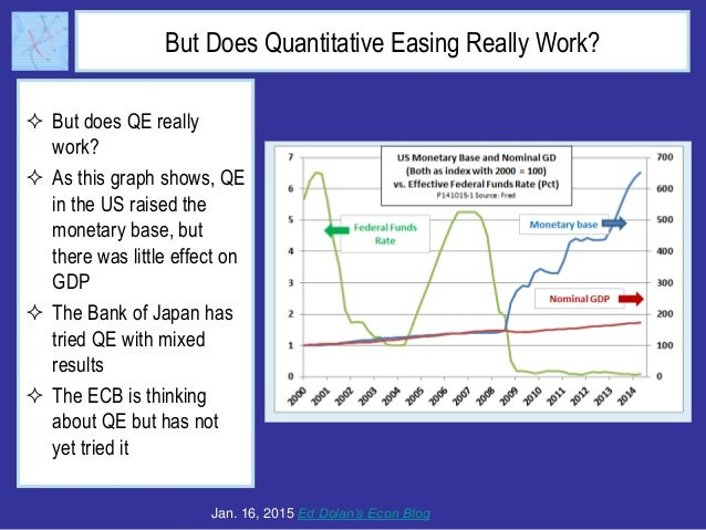 quantitative easing overview Overview about us 2017 in review the new world of work podcast mgi in the news quantitative easing, not as we know it article actions share this article on.