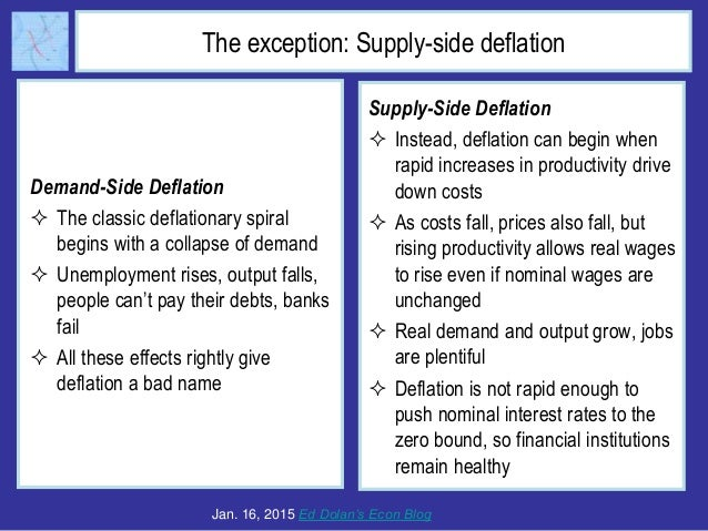 The exception: Supply-side deflation Demand-Side Deflation  The classic deflationary spiral begins with a collapse of dem...