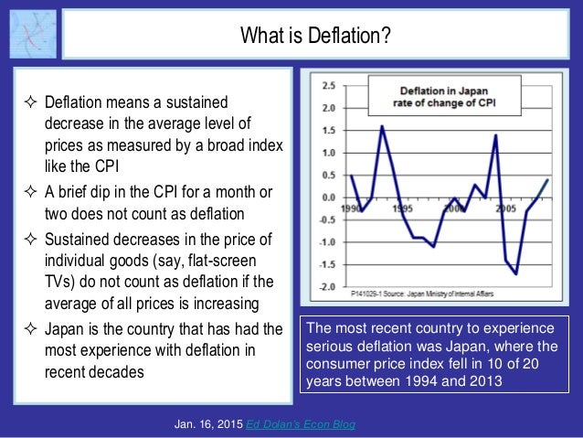 What is Deflation?  Deflation means a sustained decrease in the average level of prices as measured by a broad index like...