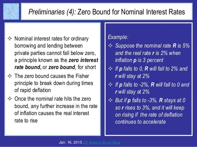 Preliminaries (4): Zero Bound for Nominal Interest Rates  Nominal interest rates for ordinary borrowing and lending betwe...