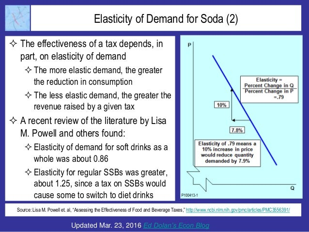Elasticity of Demand for Soda (2)  The effectiveness of a tax depends, in part, on elasticity of demand The more elastic...
