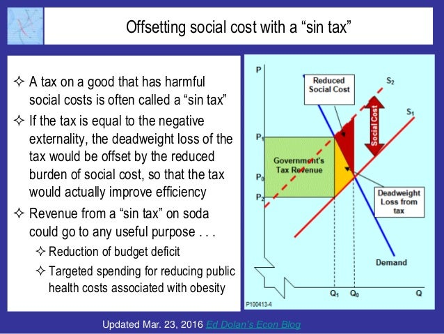 """Offsetting social cost with a """"sin tax""""  A tax on a good that has harmful social costs is often called a """"sin tax""""  If t..."""