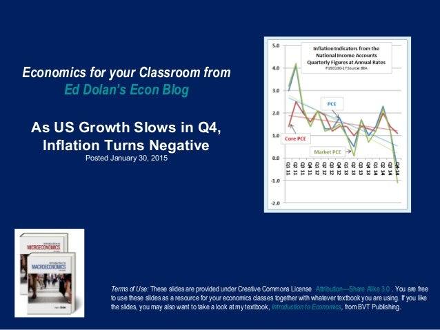 Economics for your Classroom from Ed Dolan's Econ Blog As US Growth Slows in Q4, Inflation Turns Negative Posted January 3...