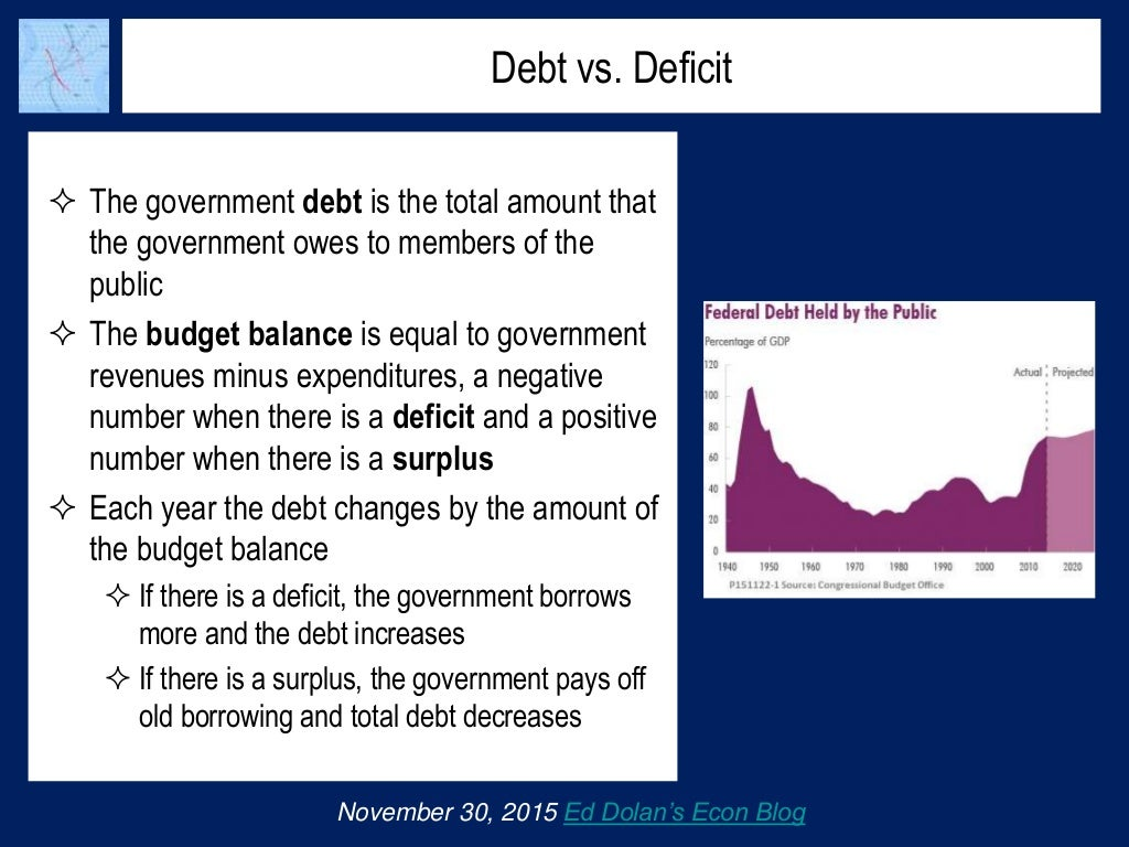 """government debt placement essay But the reverse is a negative deficit where the outstanding government debt falls topics and well written essays - 1250 words"""", nd)."""