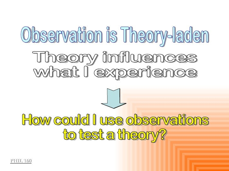 Image result for theory laden