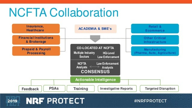 Securing Online Transactions and Customer Data Slide 3