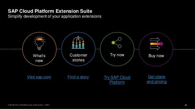 20PUBLIC© 2020 SAP SE or an SAP affiliate company. All rights reserved. ǀ Try SAP Cloud Platform Visit sap.com Find a stor...