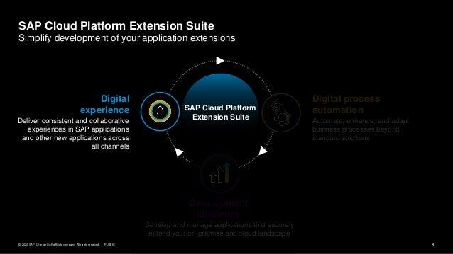 8PUBLIC© 2020 SAP SE or an SAP affiliate company. All rights reserved. ǀ SAP Cloud Platform Extension Suite Digital proces...