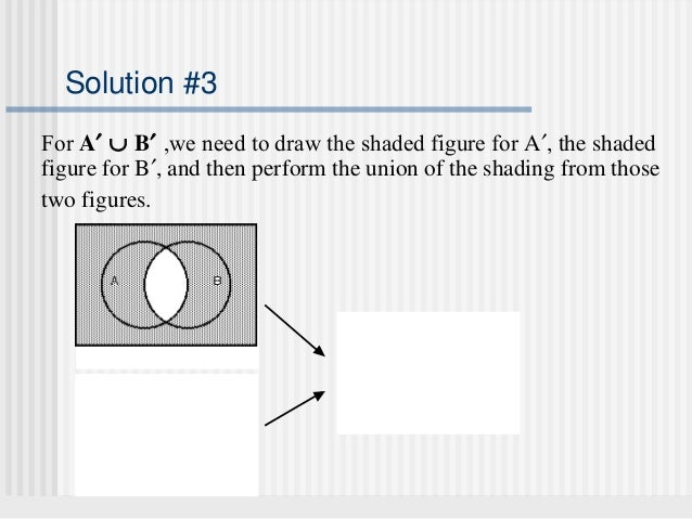 Which Venn Diagram Has Shading That Represents The Union Of Set G