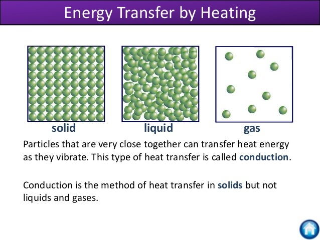 heat transfer in solids liquids and Mechanisms of heat loss or transfer print heat escapes liquids, and solids is transferred by the molecules with or without their physical movement.