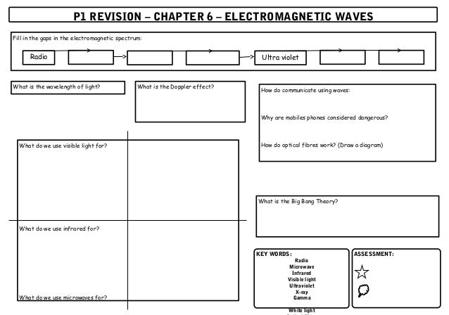science physics p1 Physics topics to access gcse physics, please choose the course you are  studying:  put down that pen and listen to some science audio more audio  play.