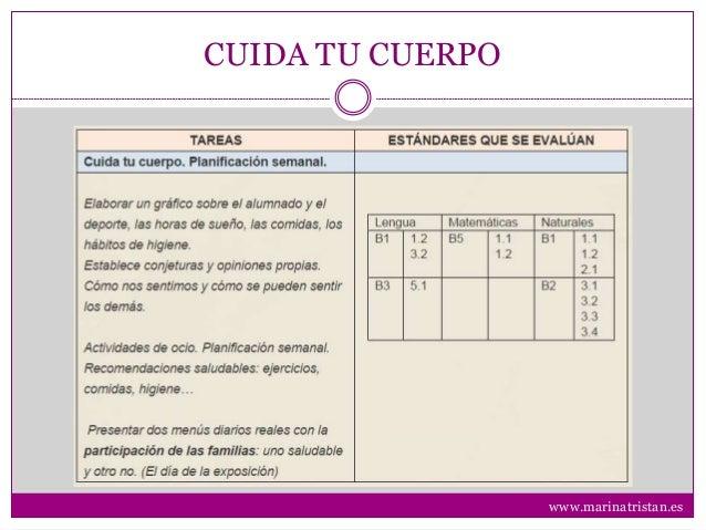 CUIDA TU CUERPO www.marinatristan.es