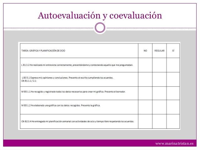 Autoevaluación y coevaluación www.marinatristan.es