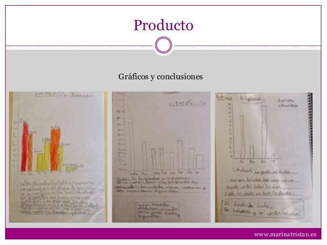 Producto Gráficos y conclusiones www.marinatristan.es