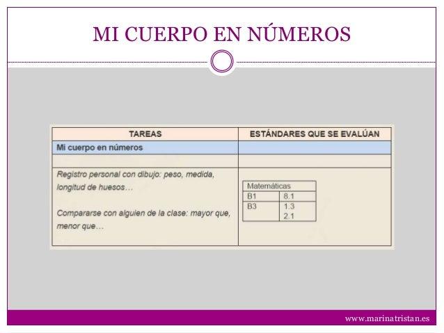 MI CUERPO EN NÚMEROS www.marinatristan.es