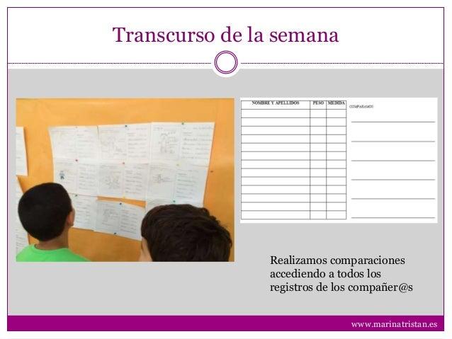 Transcurso de la semana Realizamos comparaciones accediendo a todos los registros de los compañer@s www.marinatristan.es