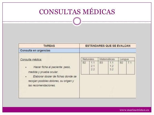 CONSULTAS MÉDICAS www.marinatristan.es
