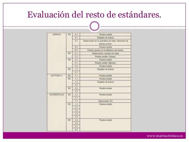 Evaluación del resto de estándares. www.marinatristan.es