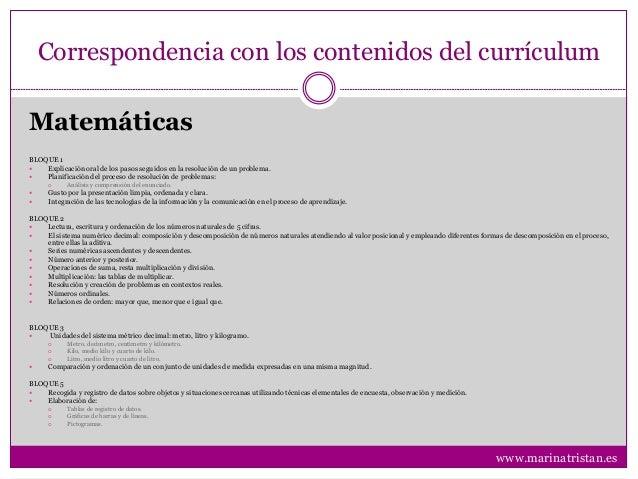Correspondencia con los contenidos del currículum BLOQUE 1  Explicación oral de los pasos seguidos en la resolución de un...