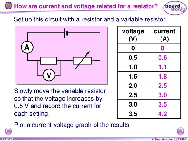 current voltage resistance and ohms law Ohm's law calculations with power current or amperage (i), measured in amps , and resistance (r) measured in ohms the needed factor will be calculated for you when you click on the calculate button for that table voltage current resistance calculated power calculate amperes.