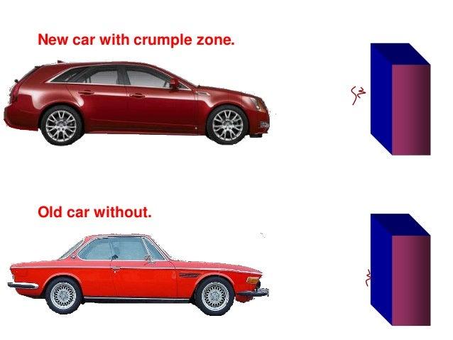 p2 2 car design safety rh slideshare net car crumple zone diagram Ace Body Structure Crumple Zones