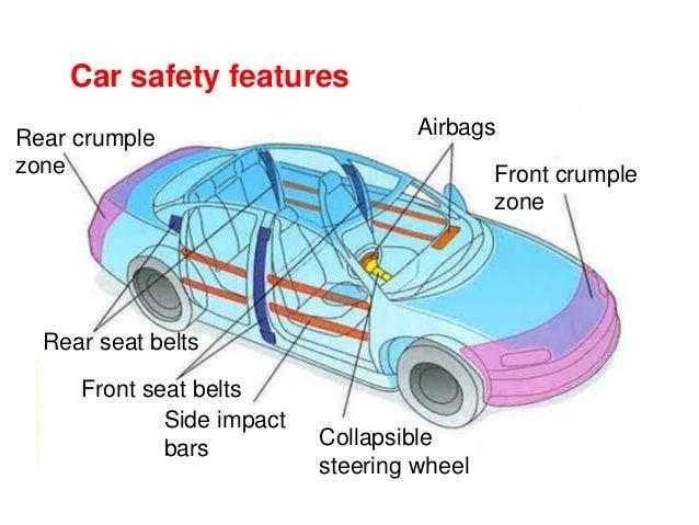 p2 2 car design safety rh slideshare net Crumple Zones Physics Crumple Zones Are Located Where