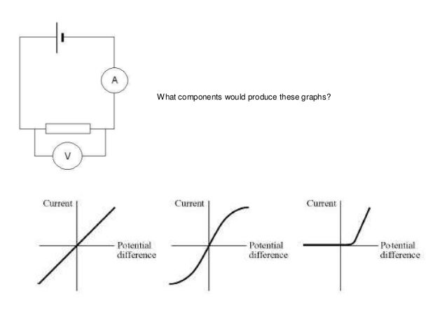 Additional Science P2.3 Electricity