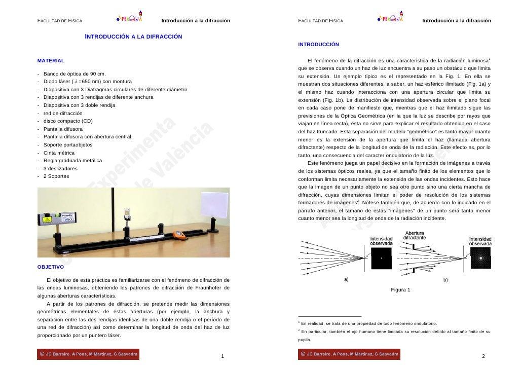 FACULTAD DE FÍSICA                                   Introducción a la difracción     FACULTAD DE FÍSICA                  ...