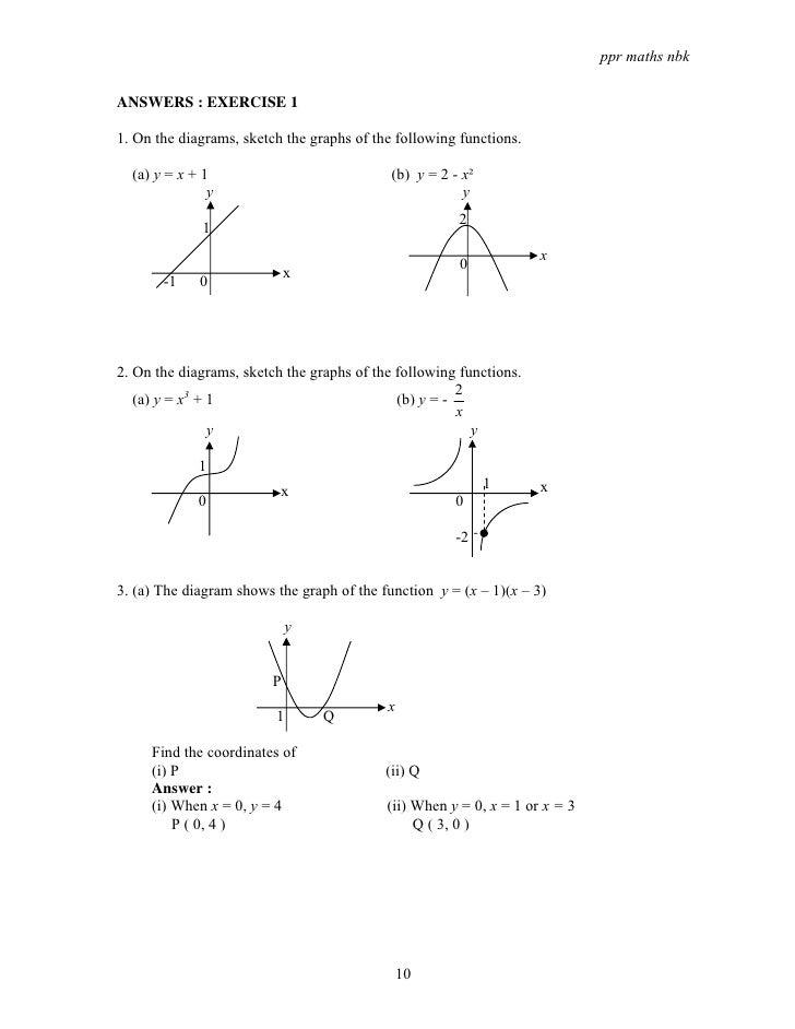 P2 Graphs Function