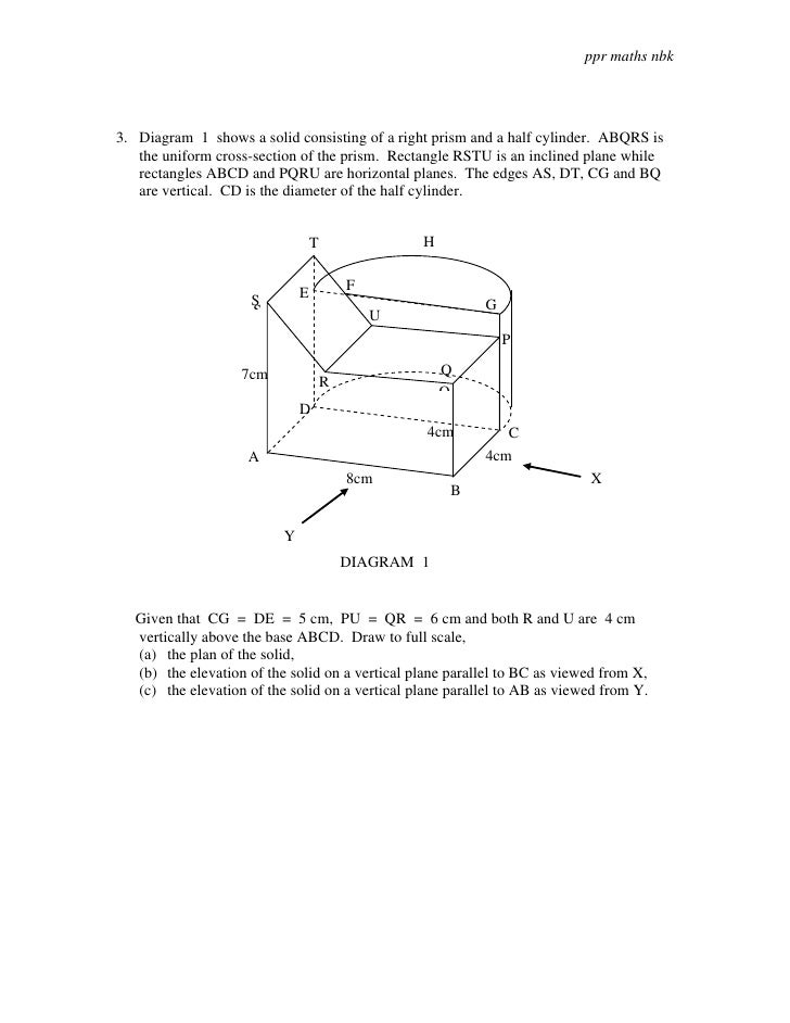 Plan And Elevation Of Cylinder : P plans elevation test