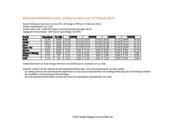 Betrouwbaarheidsintervallen, peiling van Ipsos van 13 februari 2014 Basis: Peiling van Ipsos voor Le Soir–RTL–De Morgen–VT...