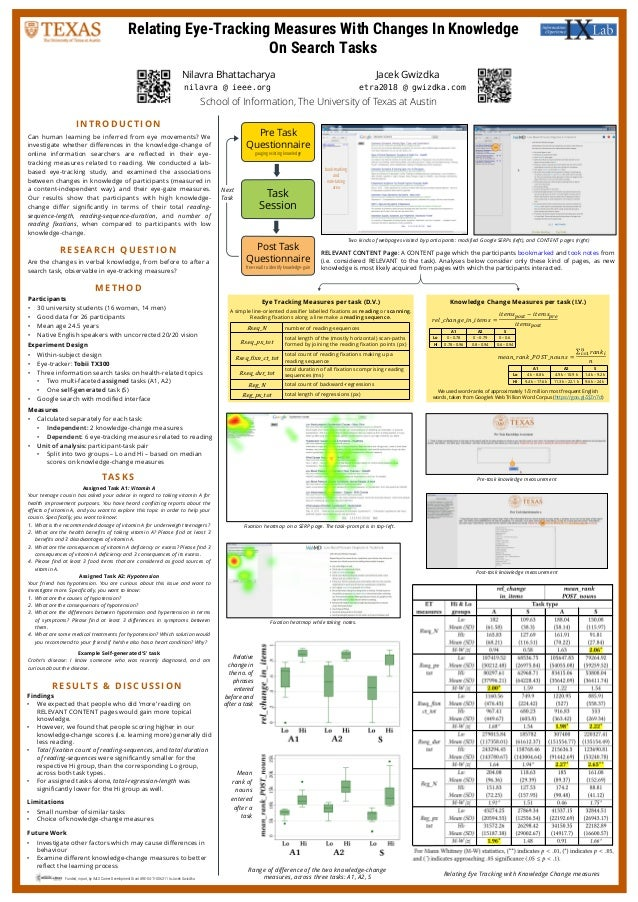 Relating Eye-Tracking Measures With Changes In Knowledge On Search Tasks Nilavra Bhattacharya Jacek Gwizdka nilavra @ ieee...
