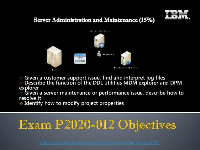 IBM P2020-012 Braindumps