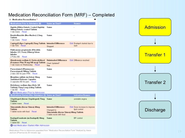 Electronic Medication Reconciliation  Improving Patient Safety Throu