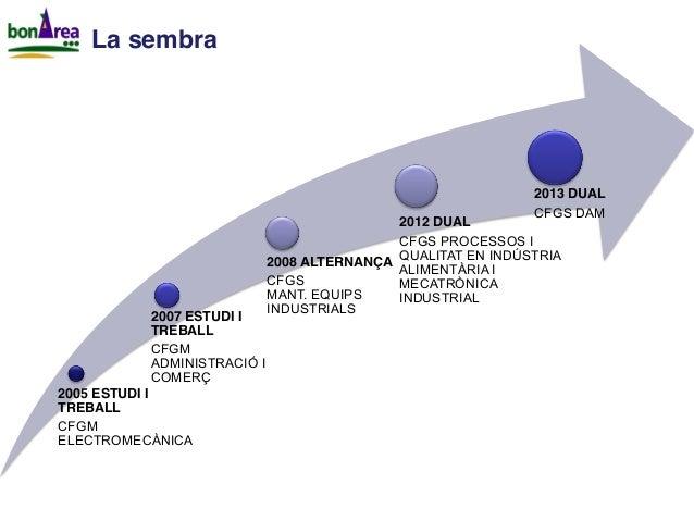P2 bloc1 x_moreno guisona Slide 3