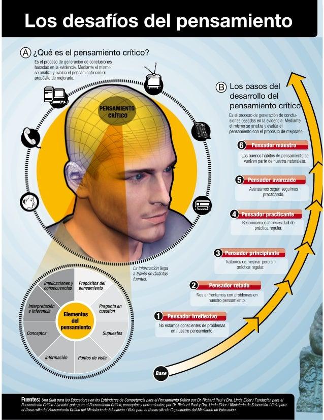 Los desafios del pensamiento        ® g, Qué es el pensamiento critico?   Es el proceso de generacion de conclusiones basa...