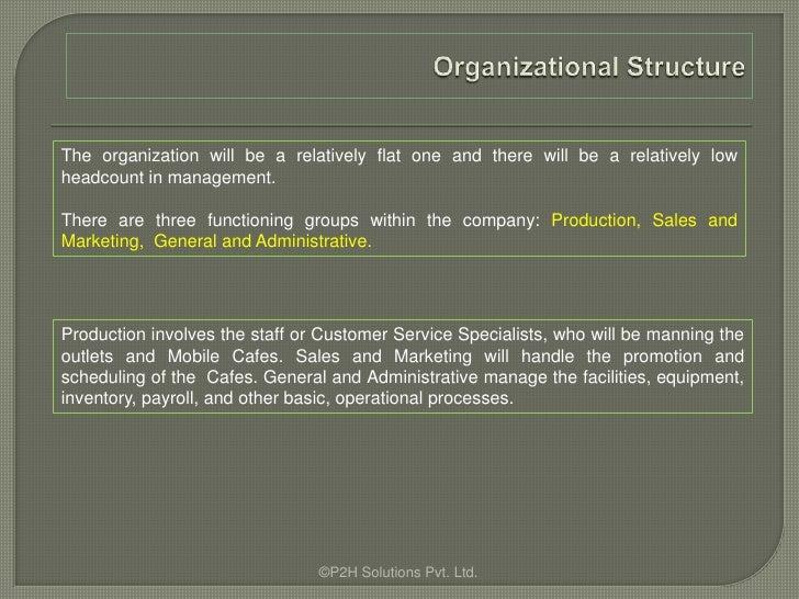 Xyz company limited business plan