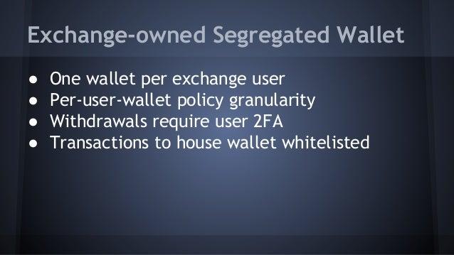 Exchange bitspark limited