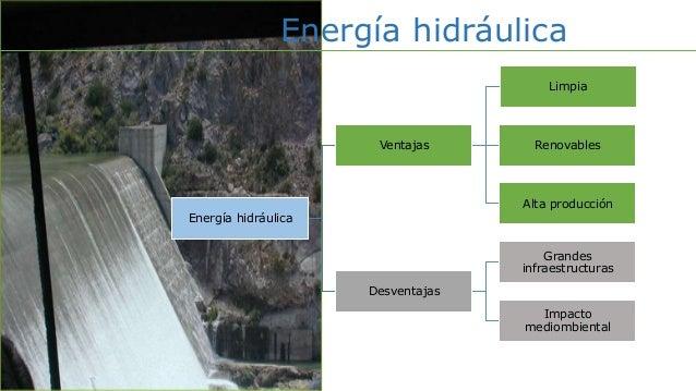 Energía hidráulica Energía hidráulica Ventajas Limpia Renovables Alta producción Desventajas Grandes infraestructuras Impa...